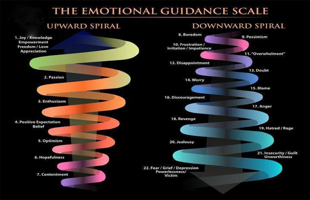 How to Raise Your Vibration recommendations